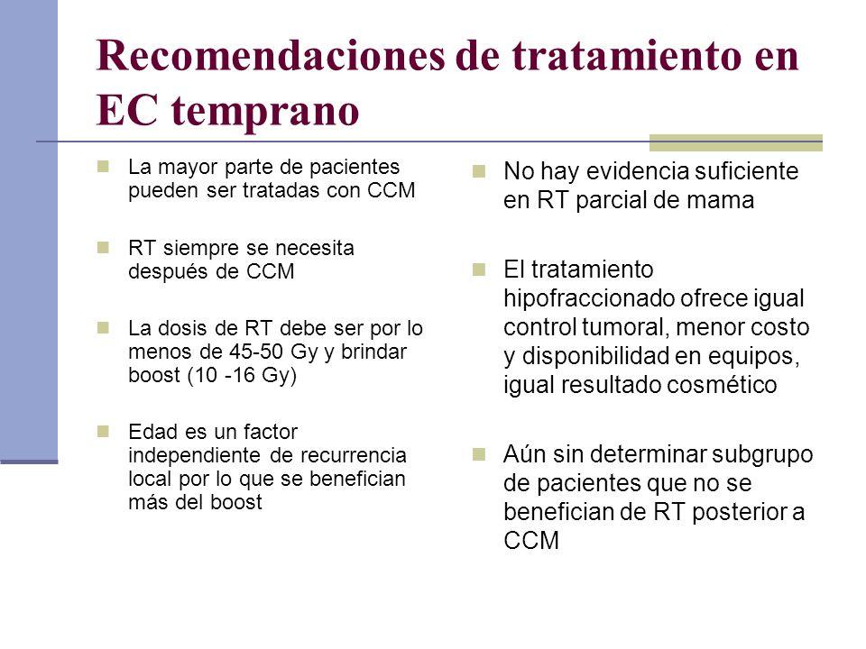 Recomendaciones de tratamiento en EC temprano
