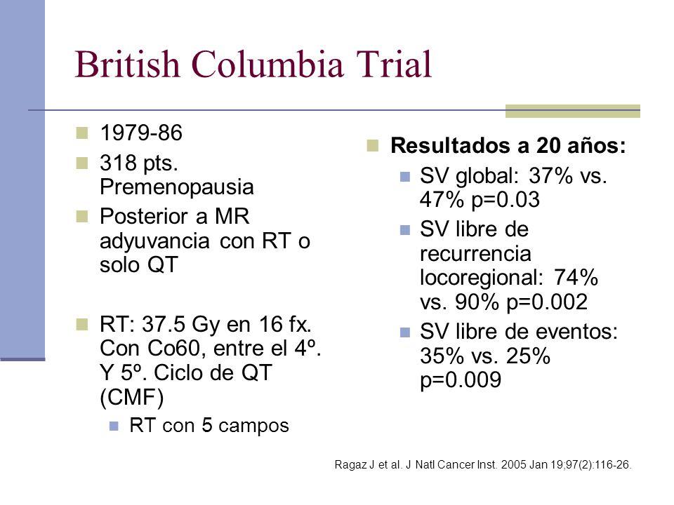 British Columbia Trial