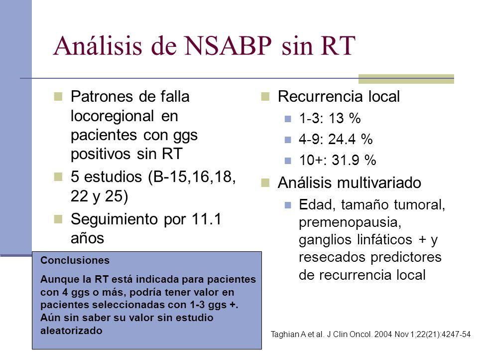Análisis de NSABP sin RT