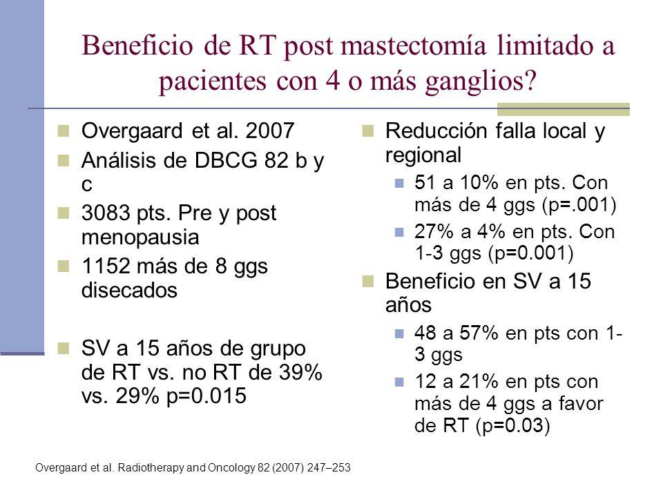 Beneficio de RT post mastectomía limitado a pacientes con 4 o más ganglios