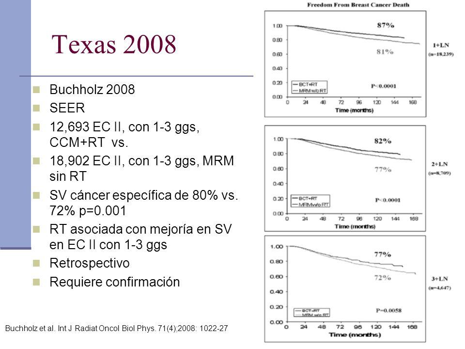 Texas 2008 Buchholz 2008 SEER 12,693 EC II, con 1-3 ggs, CCM+RT vs.