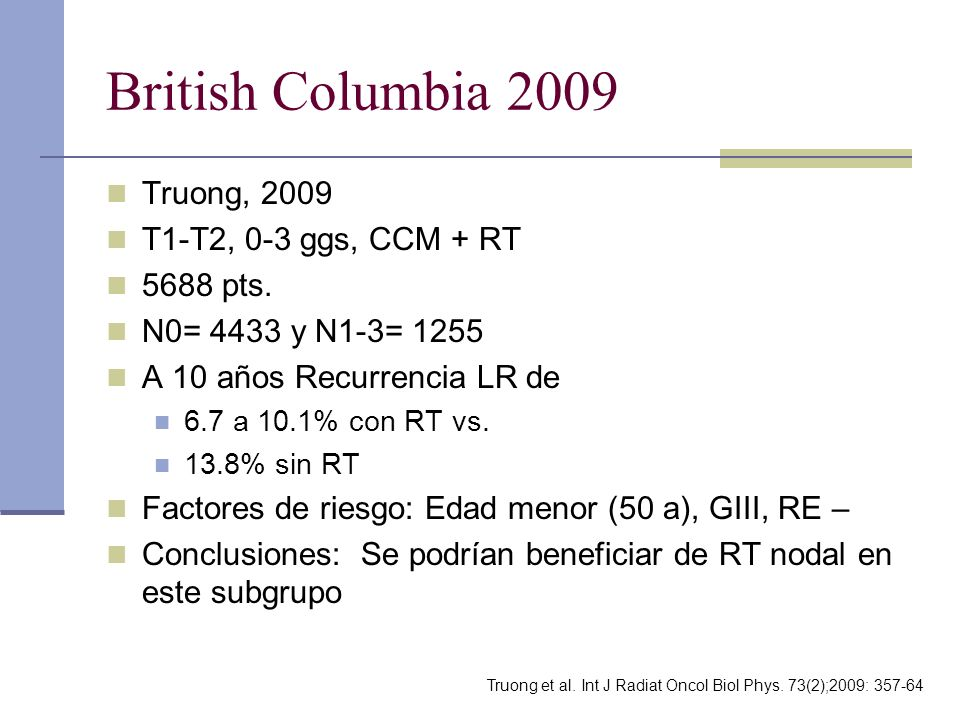 British Columbia 2009 Truong, 2009 T1-T2, 0-3 ggs, CCM + RT 5688 pts.