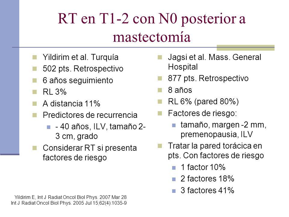 RT en T1-2 con N0 posterior a mastectomía