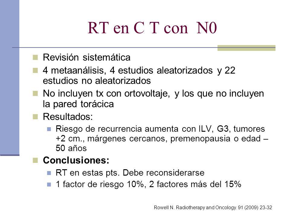 RT en C T con N0 Revisión sistemática