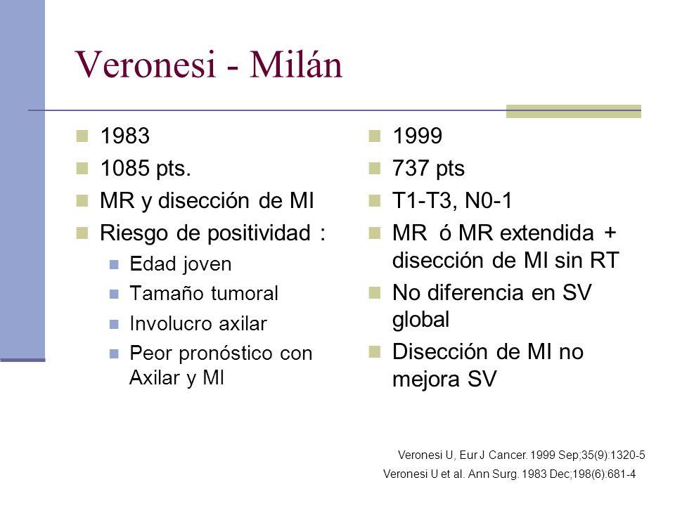 Veronesi - Milán 1983 1085 pts. MR y disección de MI