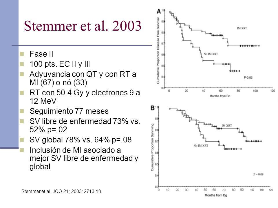 Stemmer et al. 2003 Fase II 100 pts. EC II y III