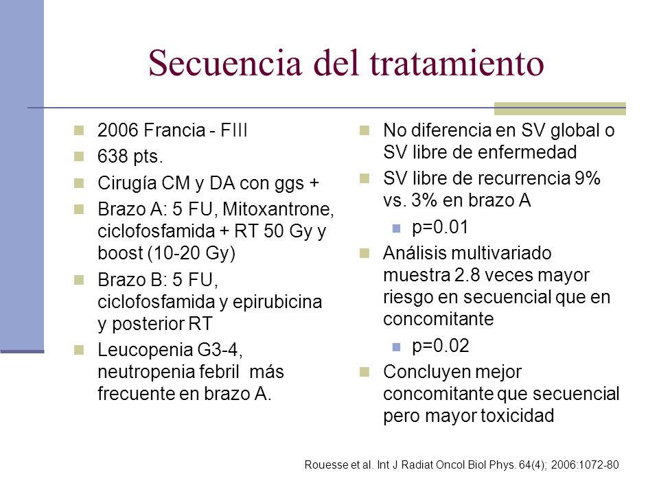 Secuencia del tratamiento