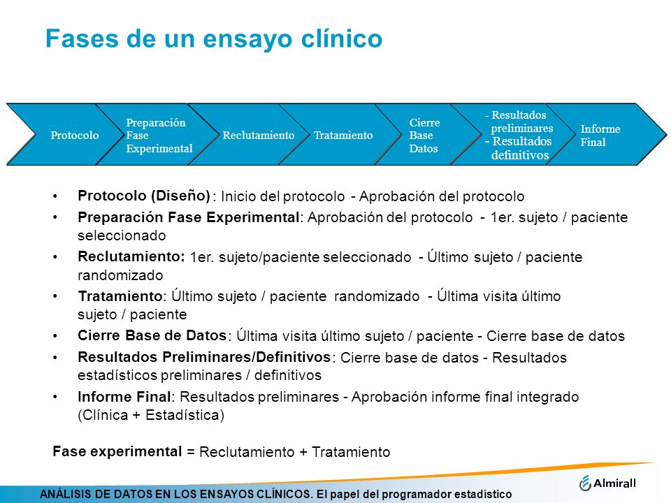 Fases de un ensayo clínico