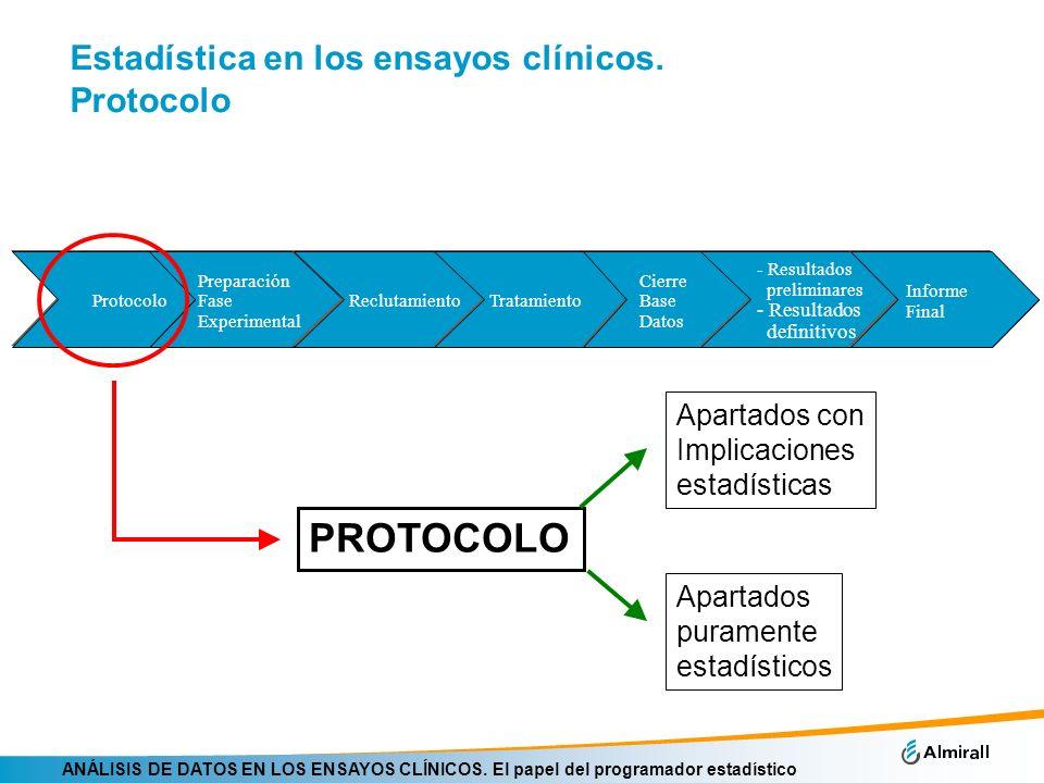 Estadística en los ensayos clínicos. Protocolo