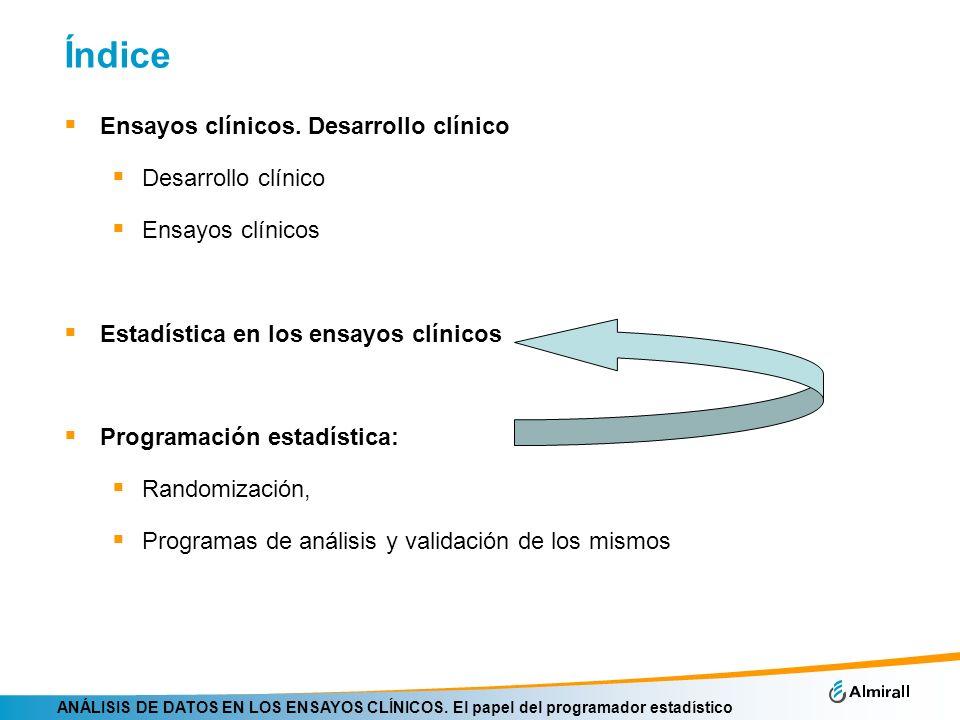 Índice Ensayos clínicos. Desarrollo clínico Desarrollo clínico