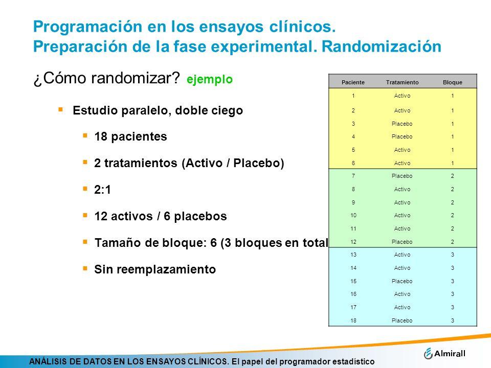 ¿Cómo randomizar ejemplo