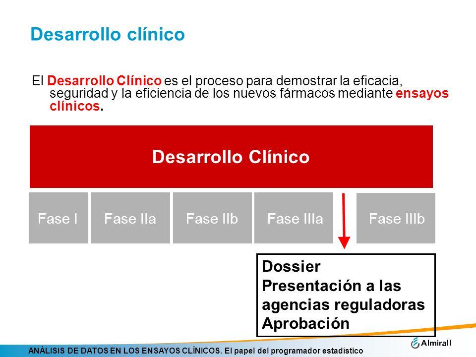 Desarrollo clínico Desarrollo Clínico Dossier