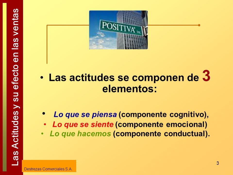 Las actitudes se componen de 3 elementos: