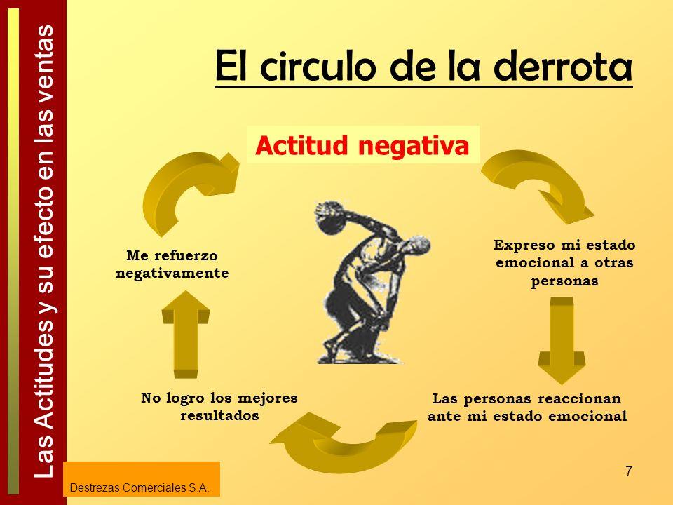 El circulo de la derrota