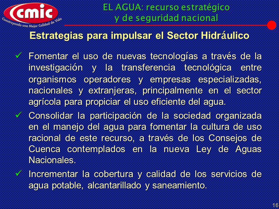 Estrategias para impulsar el Sector Hidráulico
