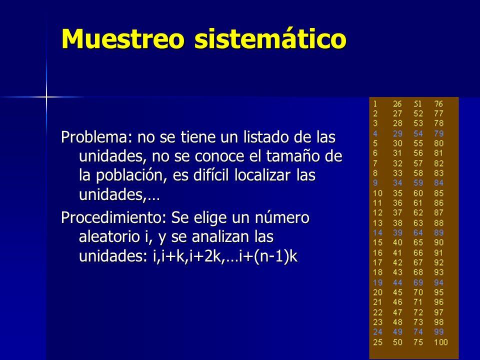 Muestreo sistemático Problema: no se tiene un listado de las unidades, no se conoce el tamaño de la población, es difícil localizar las unidades,…