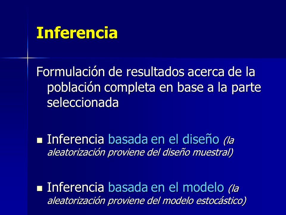 Inferencia Formulación de resultados acerca de la población completa en base a la parte seleccionada.