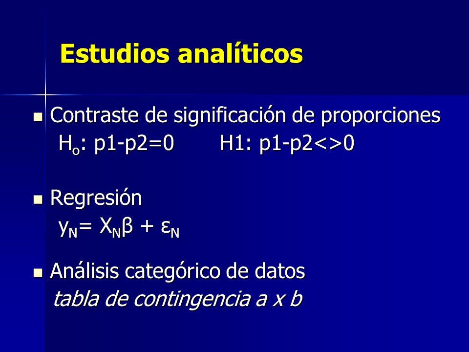 Estudios analíticos Contraste de significación de proporciones