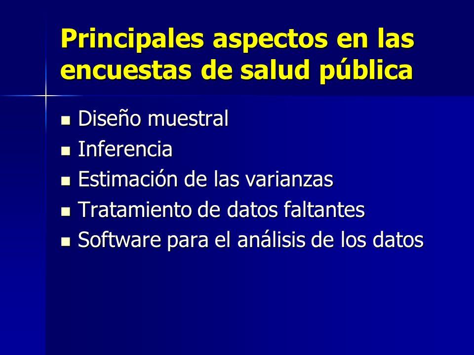 Principales aspectos en las encuestas de salud pública