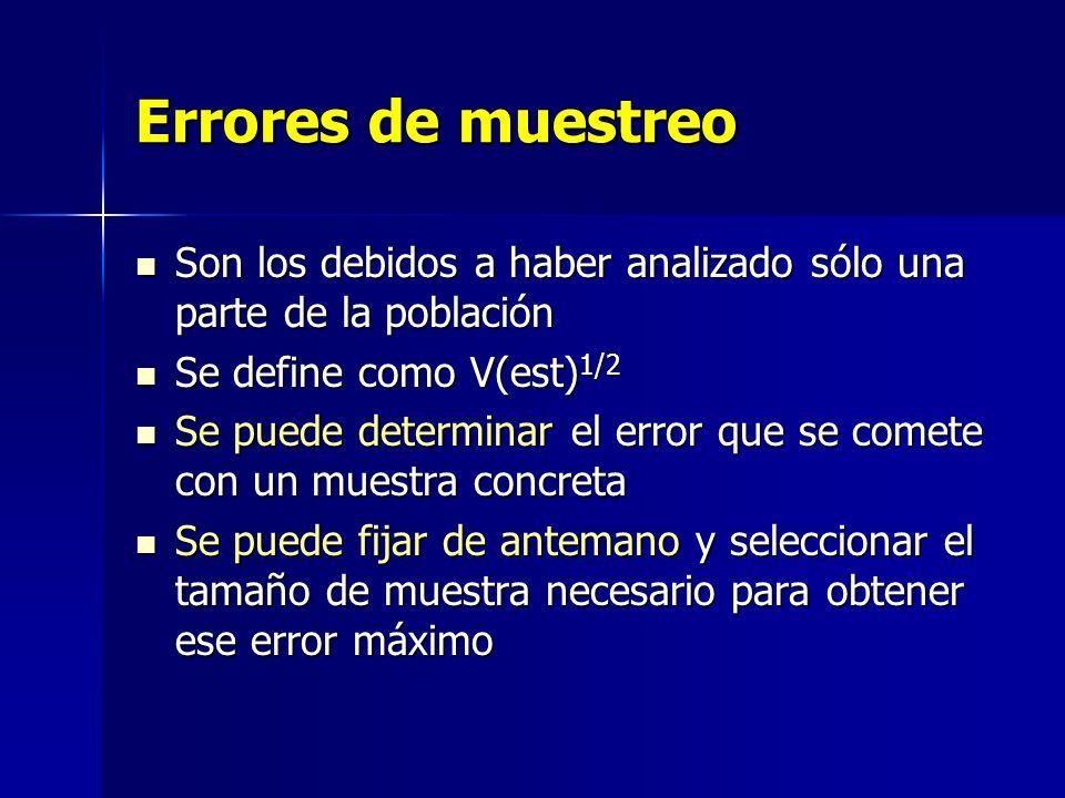 Errores de muestreo Son los debidos a haber analizado sólo una parte de la población. Se define como V(est)1/2.