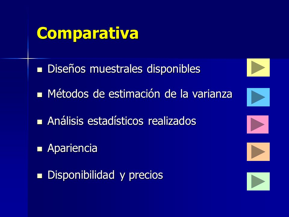 Comparativa Diseños muestrales disponibles