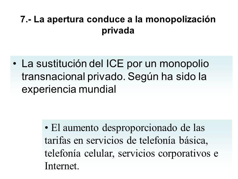 7.- La apertura conduce a la monopolización privada