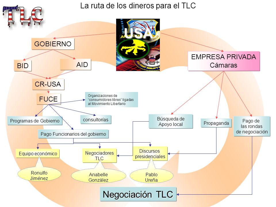 La ruta de los dineros para el TLC