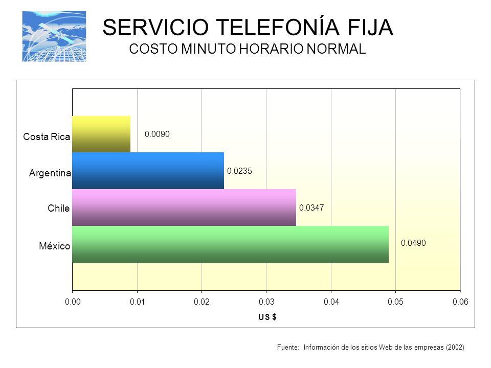 SERVICIO TELEFONÍA FIJA COSTO MINUTO HORARIO NORMAL