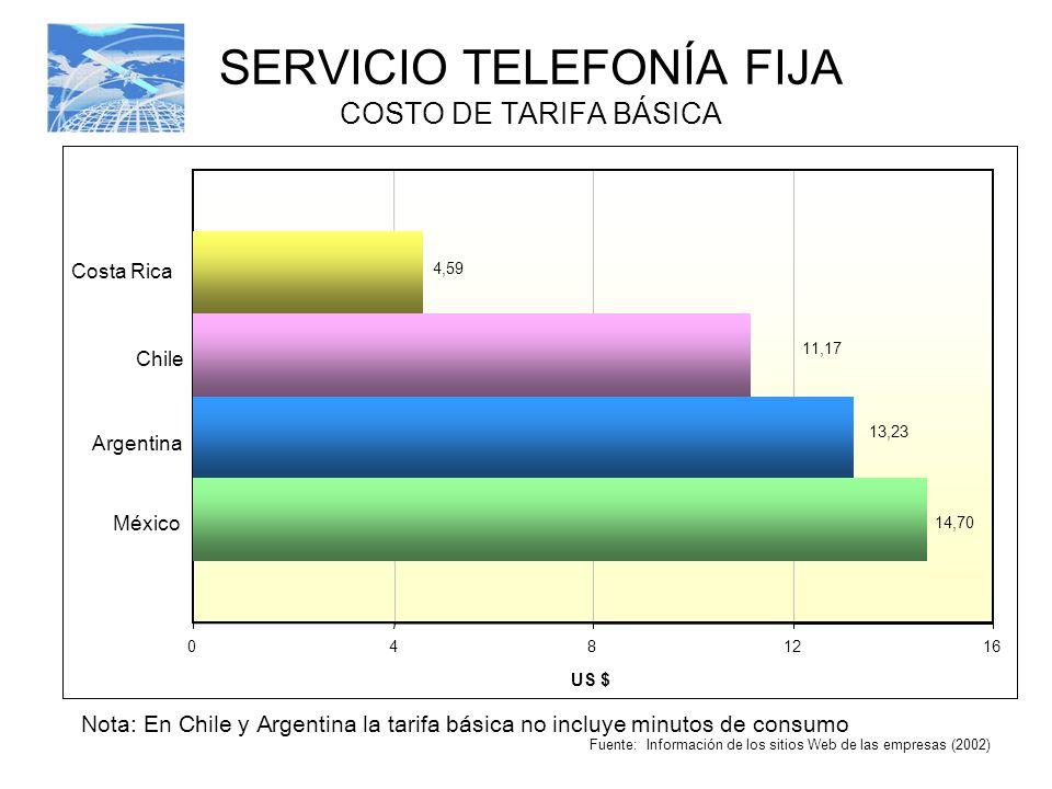 SERVICIO TELEFONÍA FIJA COSTO DE TARIFA BÁSICA