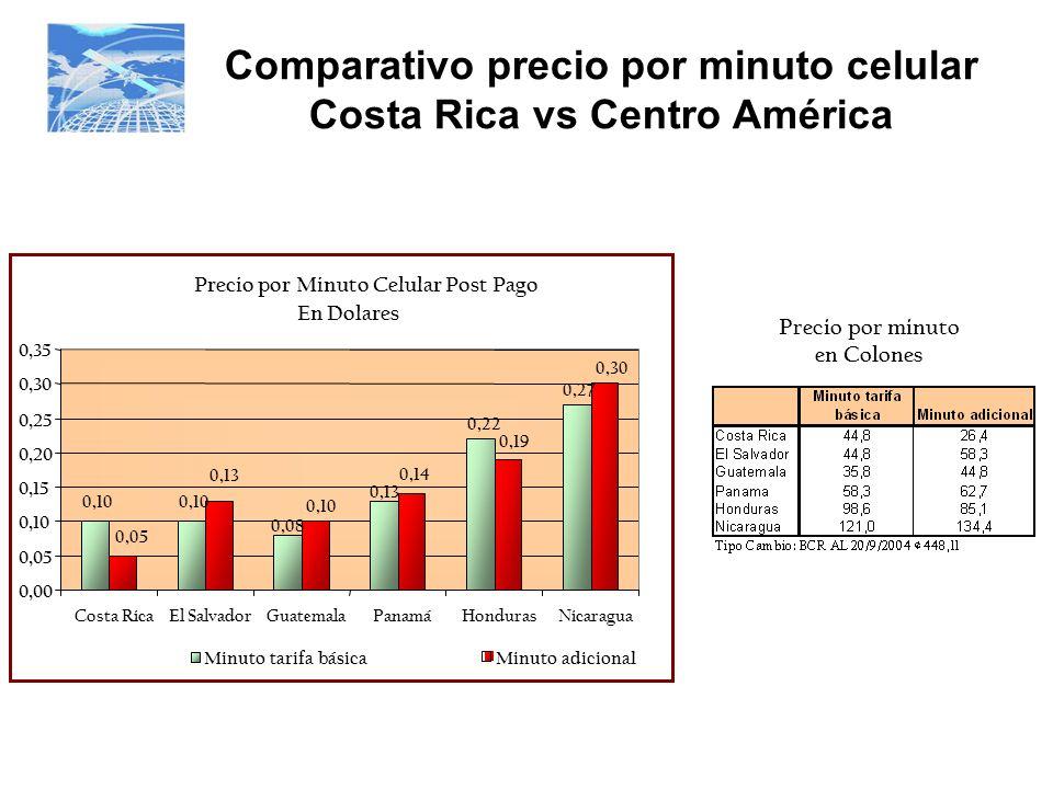 Comparativo precio por minuto celular Costa Rica vs Centro América