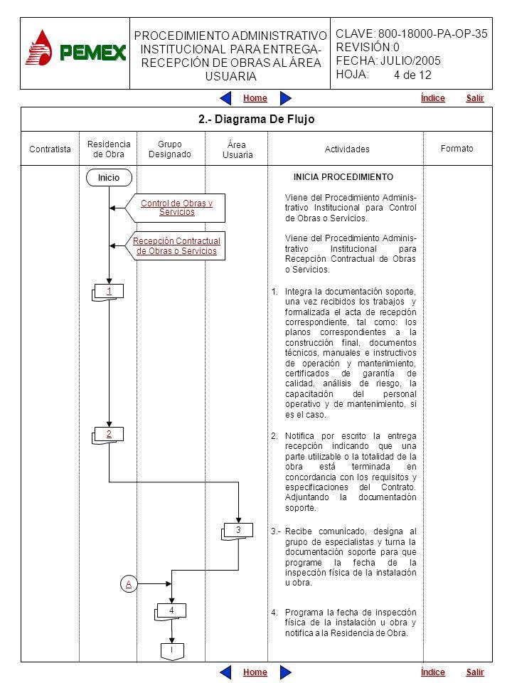 4 de 12 2.- Diagrama De Flujo Contratista Residencia de Obra