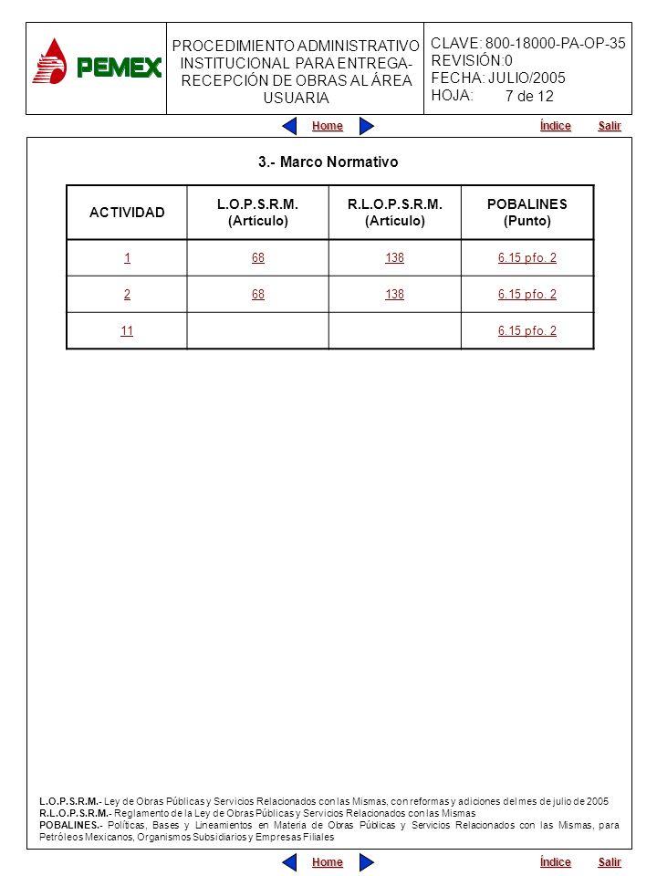 7 de 12 3.- Marco Normativo ACTIVIDAD L.O.P.S.R.M. (Artículo)