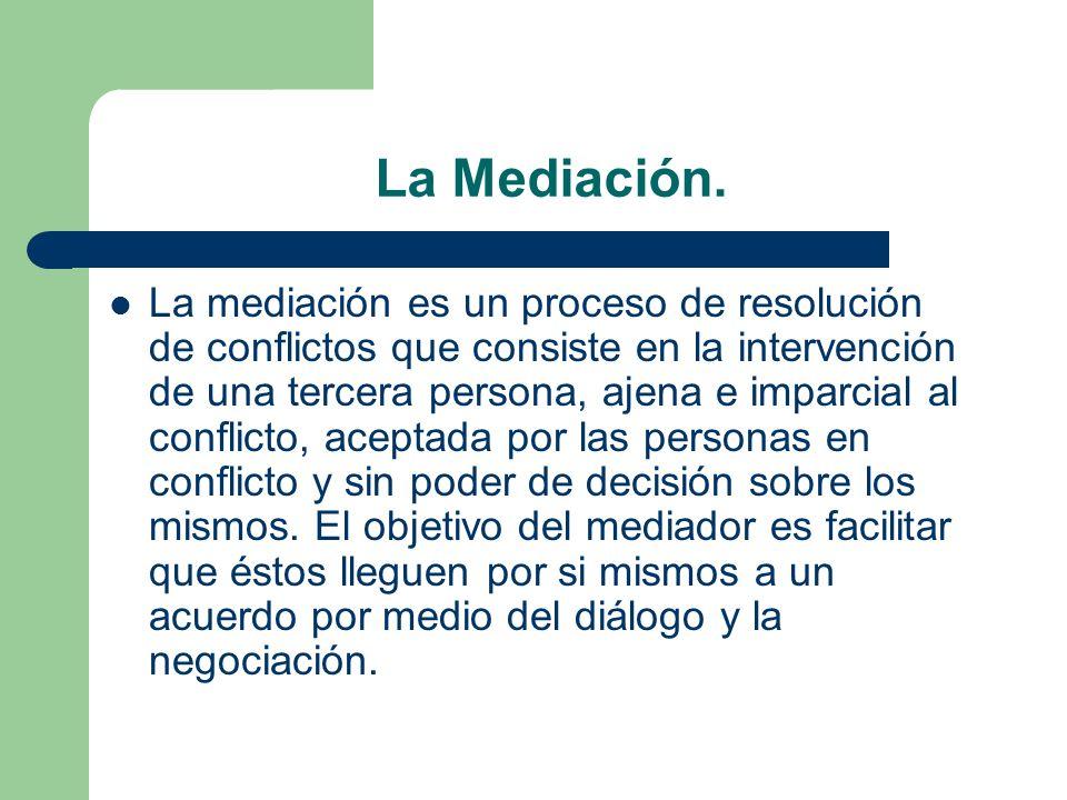 La Mediación.