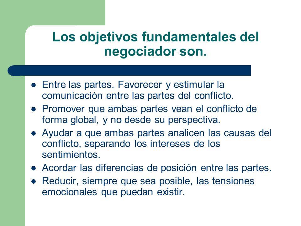 Los objetivos fundamentales del negociador son.
