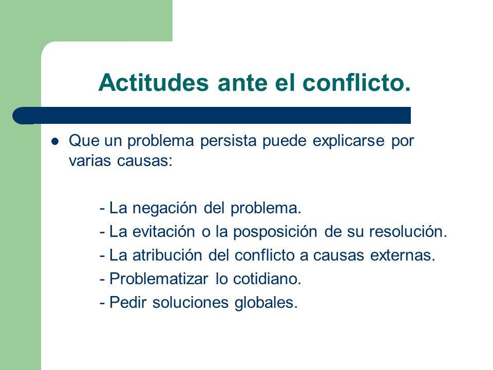 Actitudes ante el conflicto.