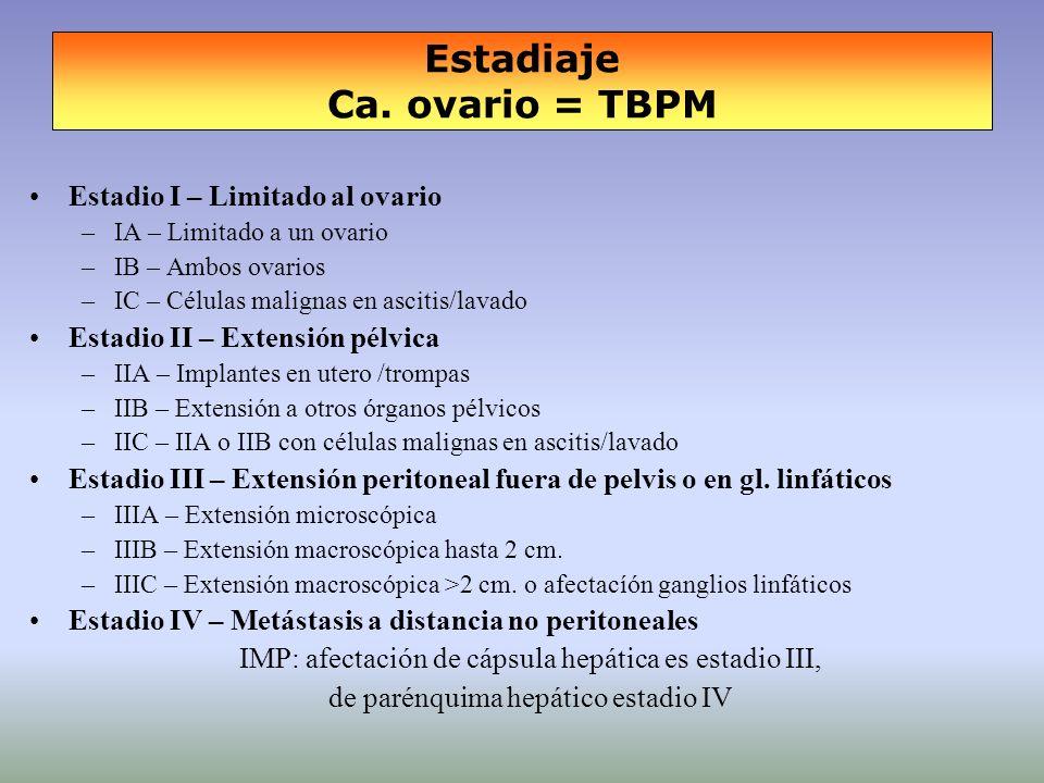 Estadiaje Ca. ovario = TBPM