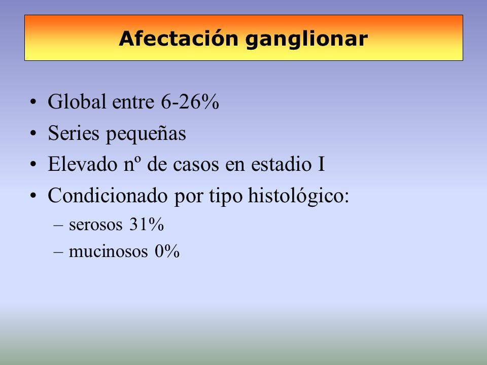 Afectación ganglionar