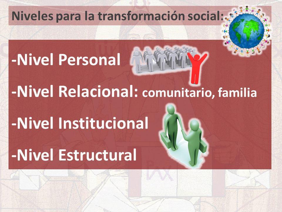-Nivel Relacional: comunitario, familia -Nivel Institucional