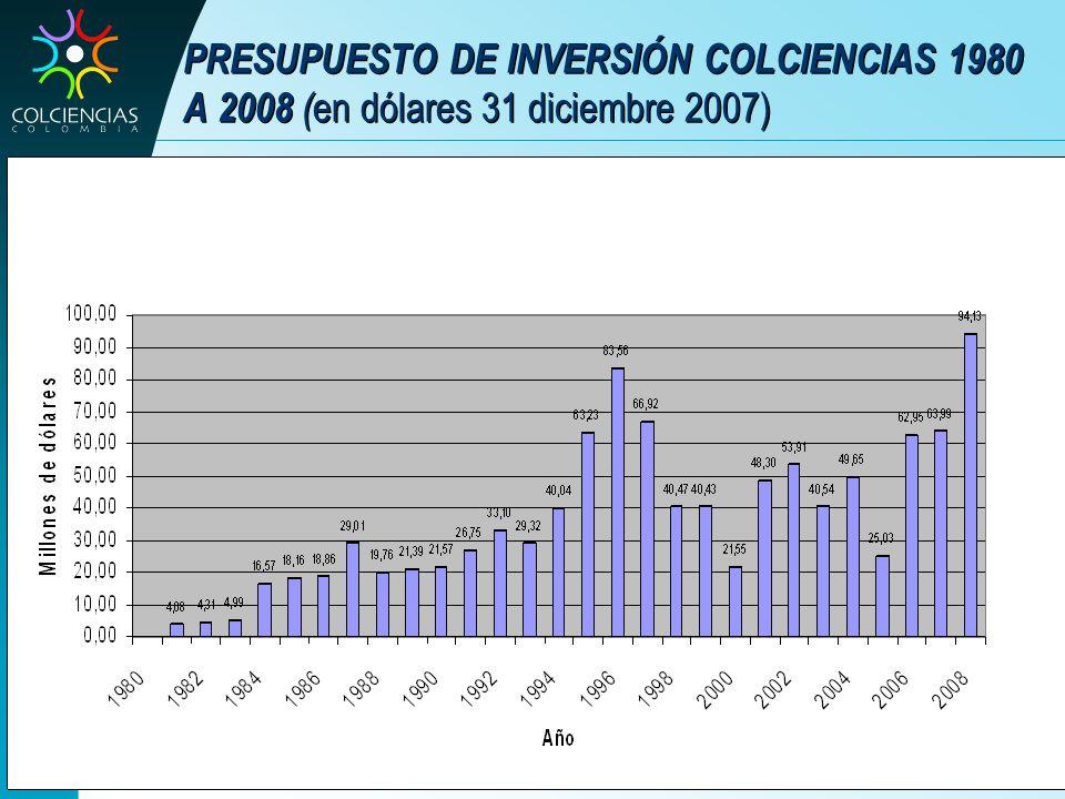 PRESUPUESTO DE INVERSIÓN COLCIENCIAS 1980 A 2008 (en dólares 31 diciembre 2007)