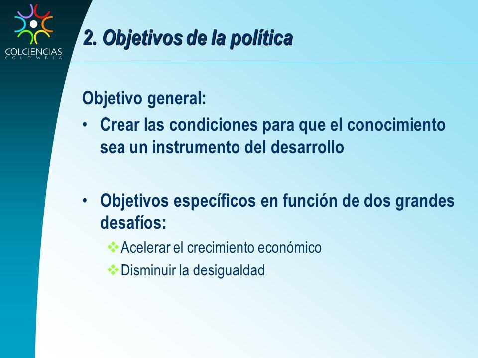 2. Objetivos de la política