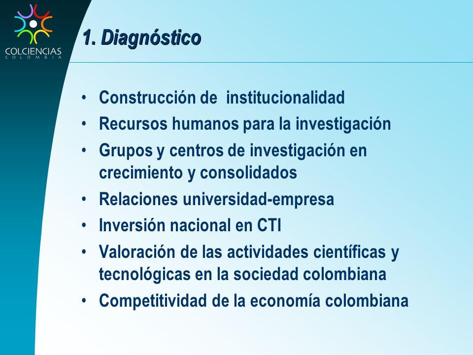 1. Diagnóstico Construcción de institucionalidad