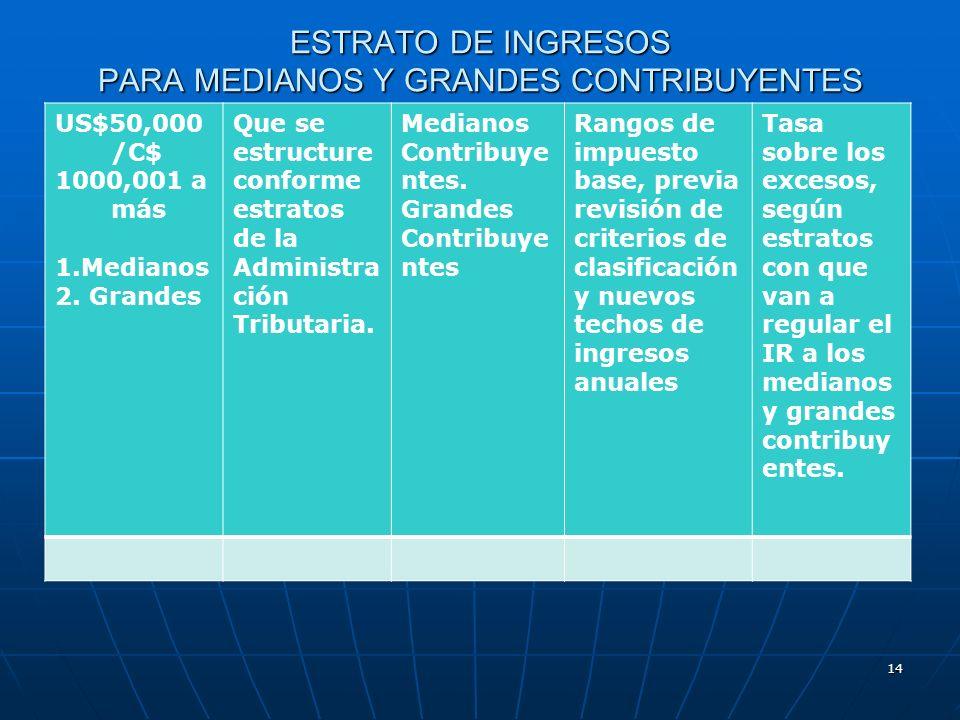ESTRATO DE INGRESOS PARA MEDIANOS Y GRANDES CONTRIBUYENTES
