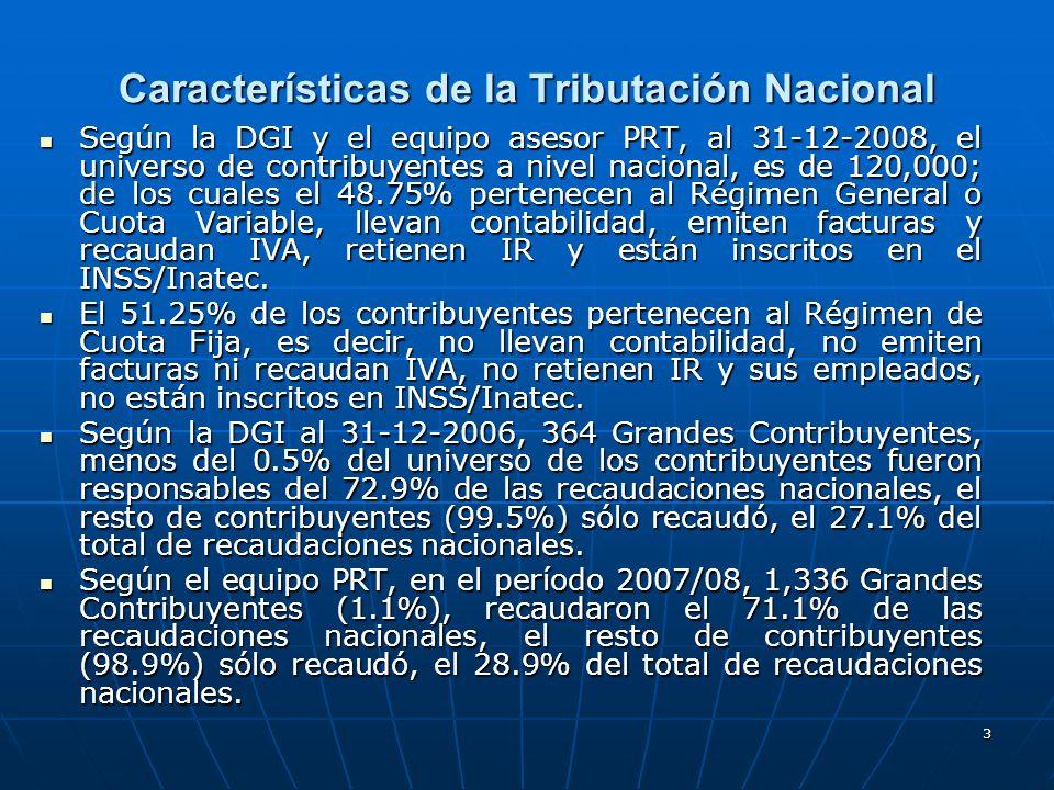 Características de la Tributación Nacional