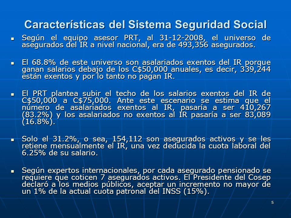 Características del Sistema Seguridad Social