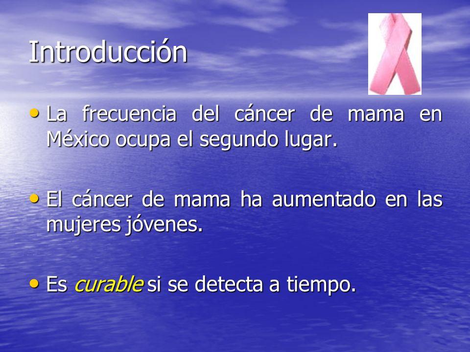 Introducción La frecuencia del cáncer de mama en México ocupa el segundo lugar. El cáncer de mama ha aumentado en las mujeres jóvenes.