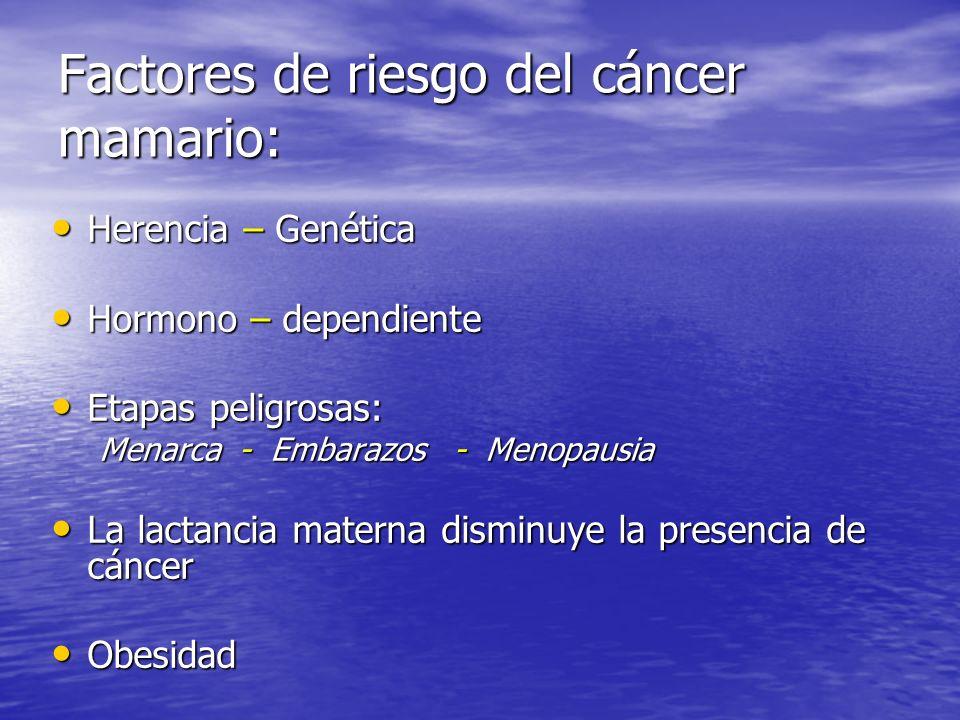 Factores de riesgo del cáncer mamario: