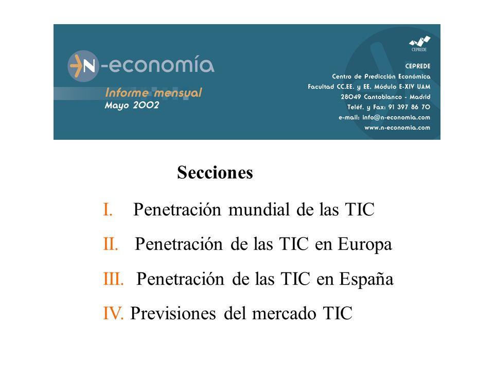 II. Penetración de las TIC en Europa
