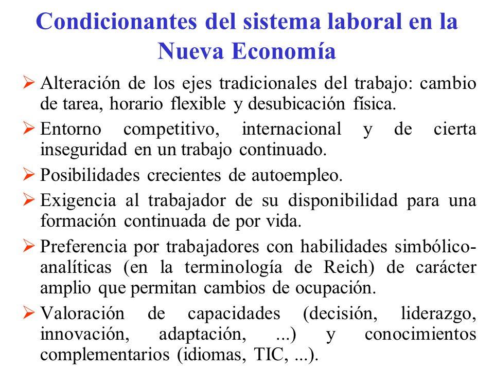 Condicionantes del sistema laboral en la Nueva Economía
