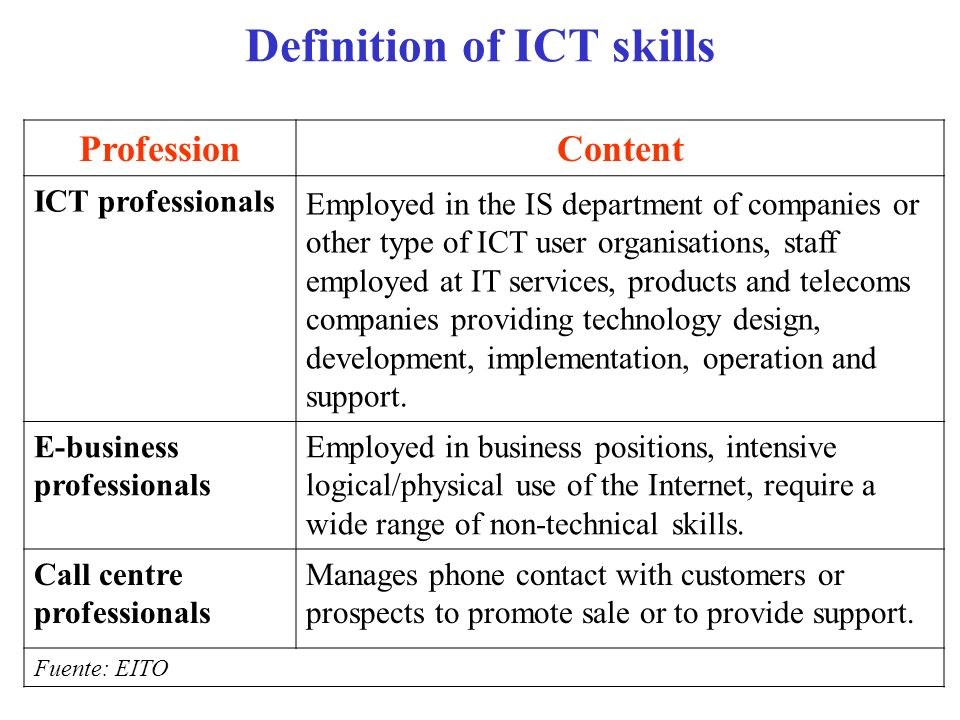 Definition of ICT skills