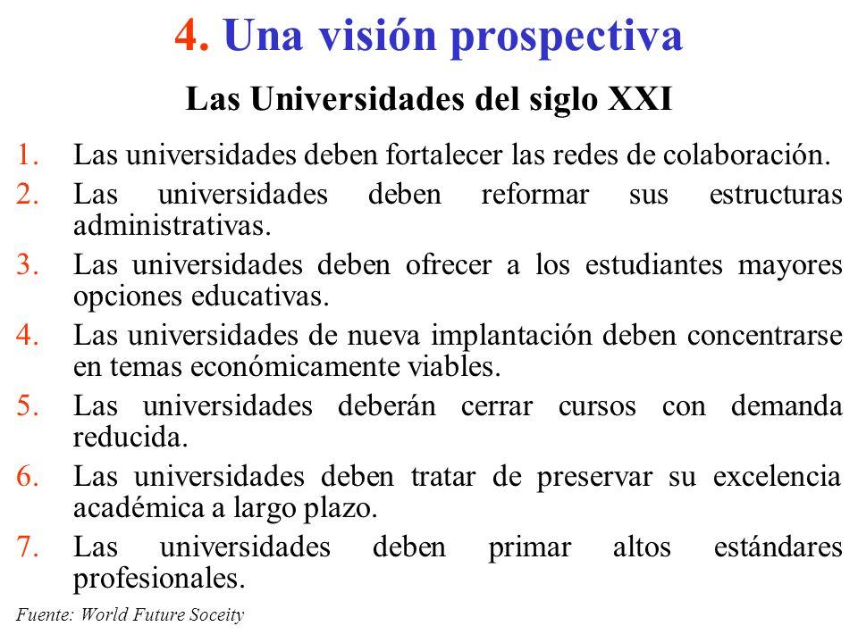 Las Universidades del siglo XXI